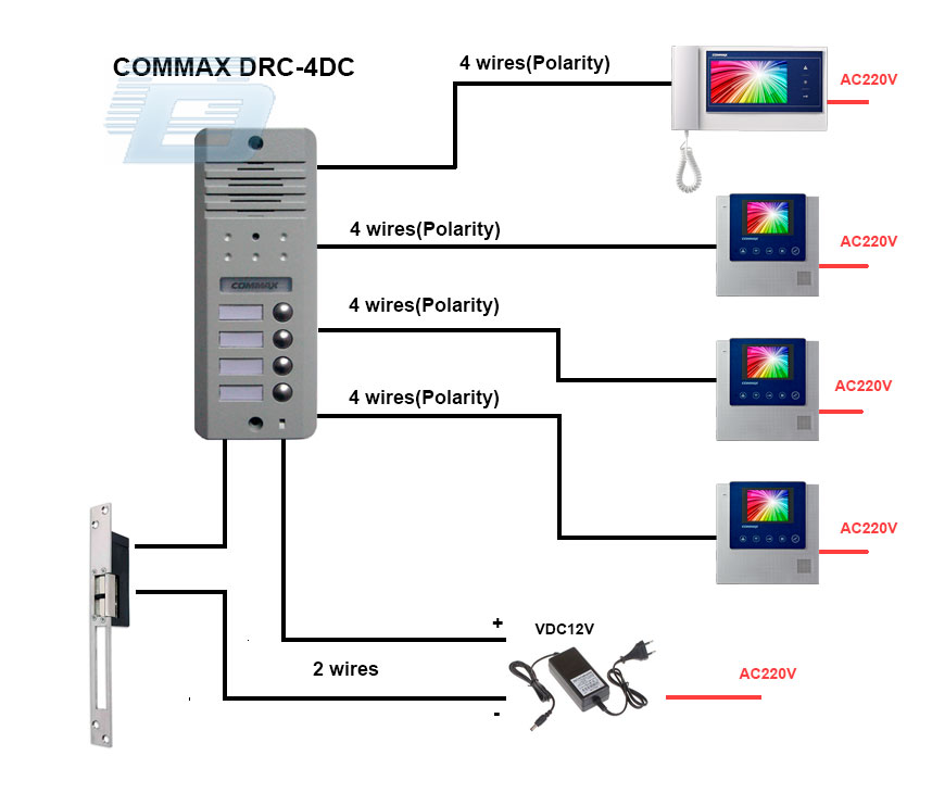 VIDEO DOMOFONS COMMAX DRC-4DC